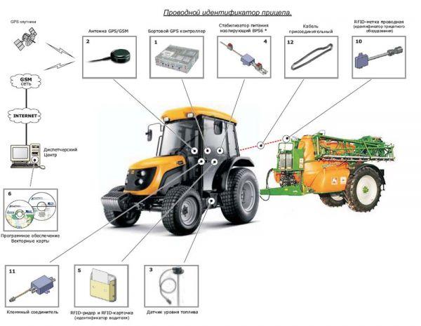 Система идентификации водителей и проводная идентификация навесного оборудования